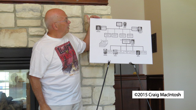 Craig with a chart showing the Russian mafia.